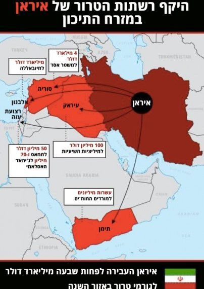 Israël révèle les circuits du financement du terrorisme par l'Iran